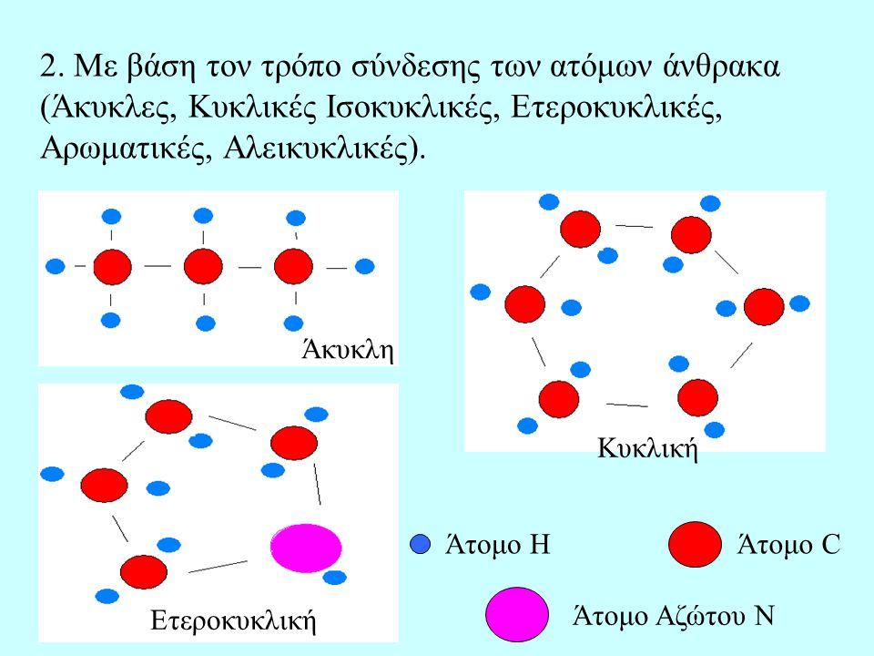 2. Με βάση τον τρόπο σύνδεσης των ατόμων άνθρακα (Άκυκλες, Κυκλικές Ισοκυκλικές, Ετεροκυκλικές, Αρωματικές, Αλεικυκλικές). Ετεροκυκλική Κυκλική Άκυκλη