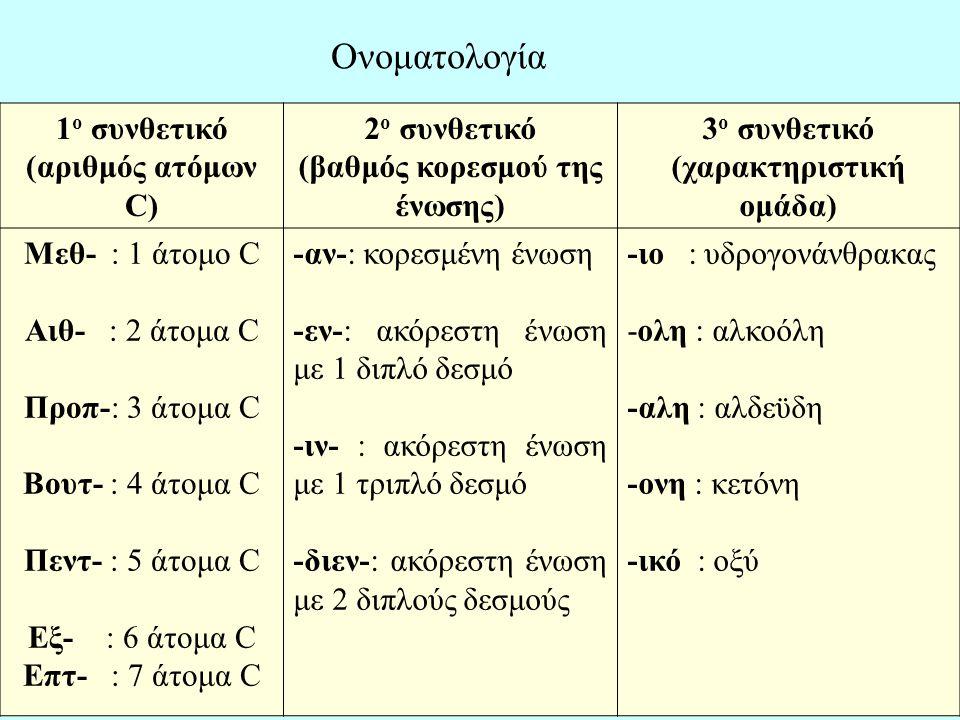 1 ο συνθετικό (αριθμός ατόμων C) 2 ο συνθετικό (βαθμός κορεσμού της ένωσης) 3 ο συνθετικό (χαρακτηριστική ομάδα) Μεθ- : 1 άτομο C Αιθ- : 2 άτομα C Προ