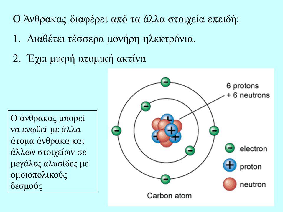 Ο Άνθρακας διαφέρει από τα άλλα στοιχεία επειδή: 1.Διαθέτει τέσσερα μονήρη ηλεκτρόνια. 2.Έχει μικρή ατομική ακτίνα Ο άνθρακας μπορεί να ενωθεί με άλλα