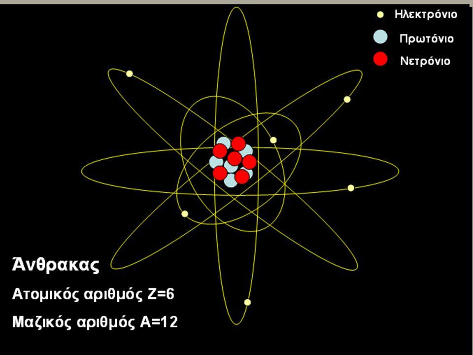 Το μεθάνιο (CH 4 ) σχηματίζεται από: 1 άτομο C και 4 άτομα Η Μεταξύ τους τα άτομα συνδέονται με 4 ομοιοπολικούς δεσμούς.