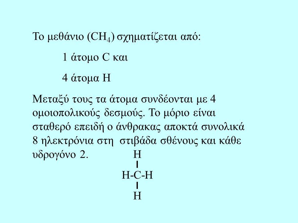 Το μεθάνιο (CH 4 ) σχηματίζεται από: 1 άτομο C και 4 άτομα Η Μεταξύ τους τα άτομα συνδέονται με 4 ομοιοπολικούς δεσμούς. Το μόριο είναι σταθερό επειδή