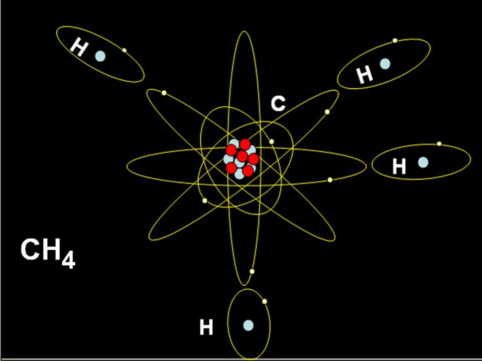 Το αιθένιο (C 2 H 4 ) αποτελείται από: 2 άνθρακες (C) και 4 υδρογόνα (H) Μεταξύ των ατόμων του C υπάρχει ένας διπλός ομοιοπολικός δεσμός.
