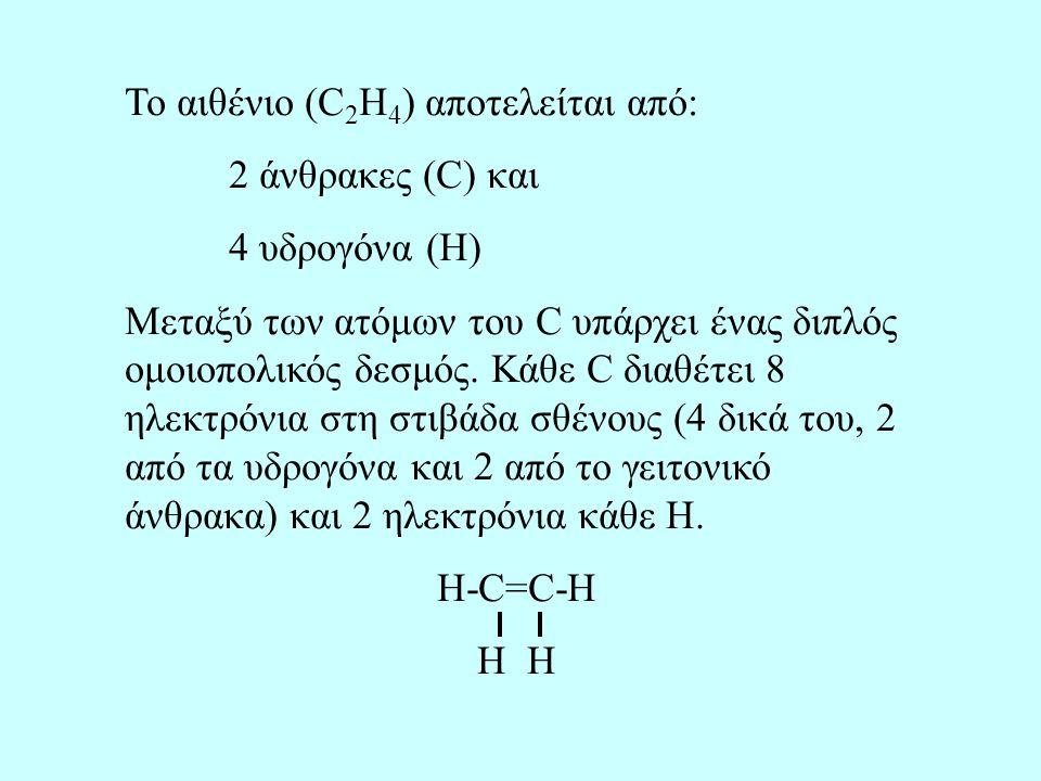 Το αιθένιο (C 2 H 4 ) αποτελείται από: 2 άνθρακες (C) και 4 υδρογόνα (H) Μεταξύ των ατόμων του C υπάρχει ένας διπλός ομοιοπολικός δεσμός. Κάθε C διαθέ