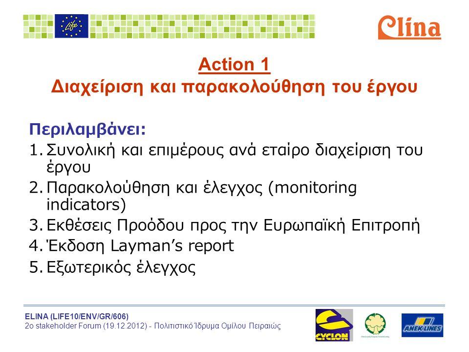 ELINA (LIFE10/ENV/GR/606) 2ο stakeholder Forum (19.12.2012) - Πολιτιστικό Ίδρυμα Ομίλου Πειραιώς Action 2 Καταγραφή, έλεγχος και ανασκόπηση όλων των πηγών ΠΑΚ Περιλαμβάνει: 1.Ανασκόπηση της Ευρωπαϊκής και Ελληνικής νομοθεσίας 2.Κατάλογος πηγών, εγκαταστάσεων και ποσοτήτων ΠΑΚ στην Ελλάδα 3.Χημική ανάλυση δειγμάτων για την ταυτοποίηση της χημικής σύνθεσης και των ειδών αποβλήτων που περιέχονται στα ΠΑΚ (166 αναλύσεις)
