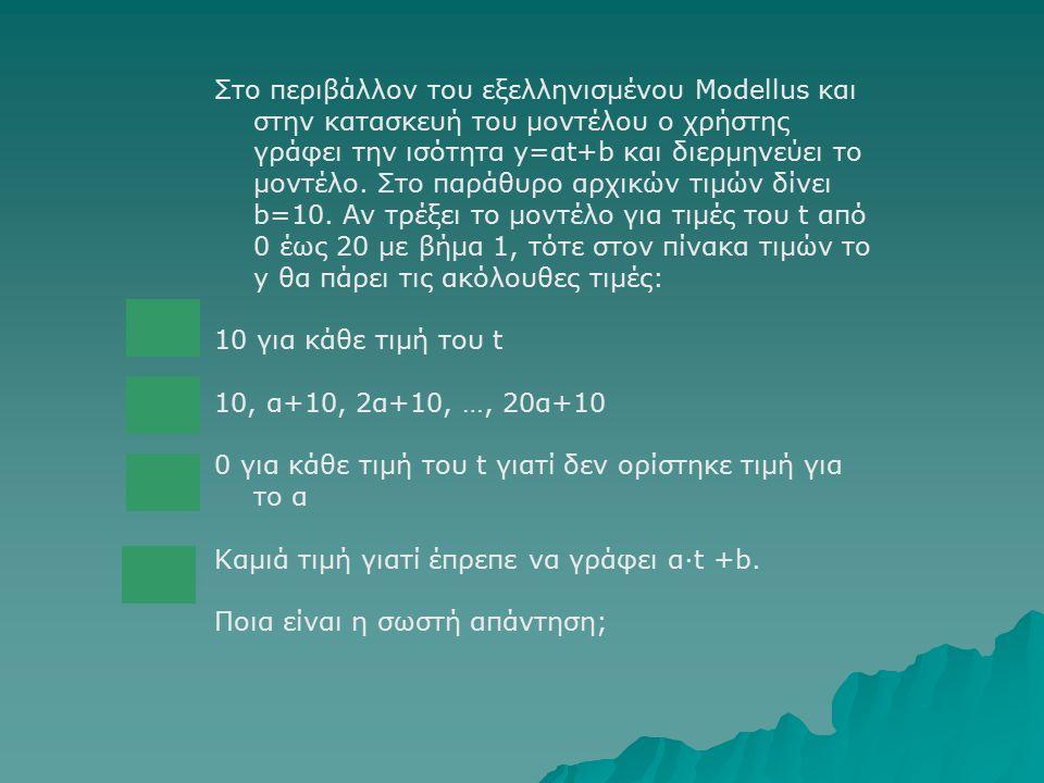 Στο περιβάλλον του εξελληνισμένου Modellus και στην κατασκευή του μοντέλου ο χρήστης γράφει την ισότητα y=αt+b και διερμηνεύει το μοντέλο.