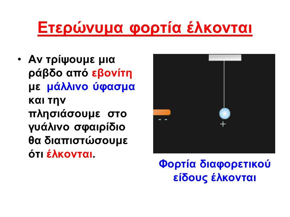 Σύμβολο και μονάδα μέτρησης Το ηλεκτρικό φορτίο συμβολίζεται με το γράμμα Q ή q.