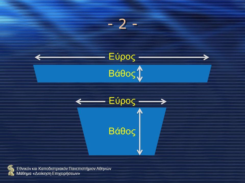 Εθνικόν και Καποδιστριακόν Πανεπιστήμιον Αθηνών Μάθημα «Διοίκηση Επιχειρήσεων» - 2 - Εύρος Βάθος Εύρος Βάθος