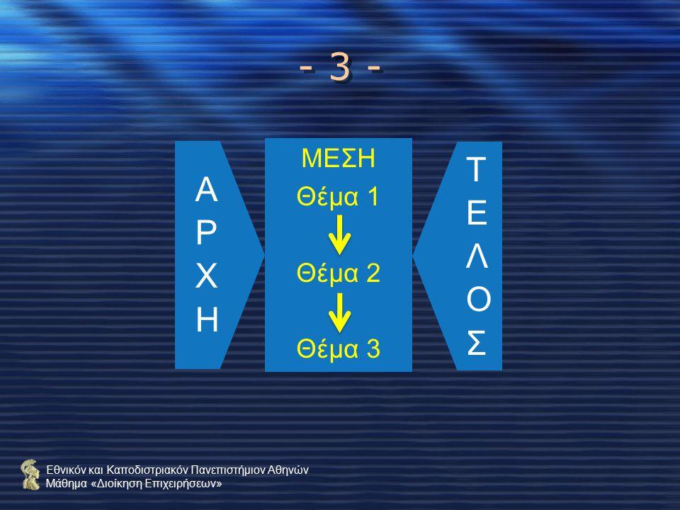 Εθνικόν και Καποδιστριακόν Πανεπιστήμιον Αθηνών Μάθημα «Διοίκηση Επιχειρήσεων» - 3 - ΜΕΣΗ Θέμα 1 Θέμα 2 Θέμα 3