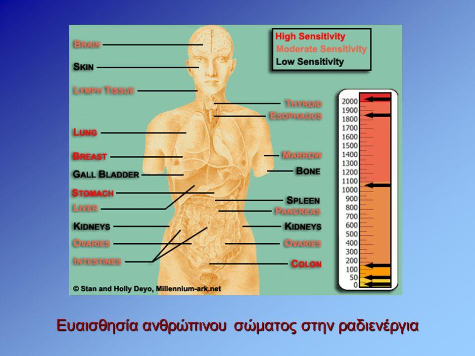 Ευαισθησία ανθρώπινου σώματος στην ραδιενέργια
