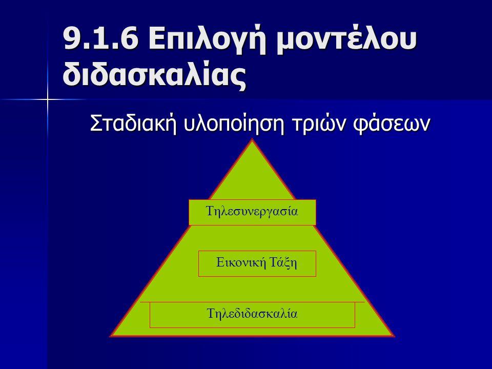 Σταδιακή υλοποίηση τριών φάσεων 9.1.6 Επιλογή μοντέλου διδασκαλίας Τηλεδιδασκαλία Εικονική Τάξη Τηλεσυνεργασία