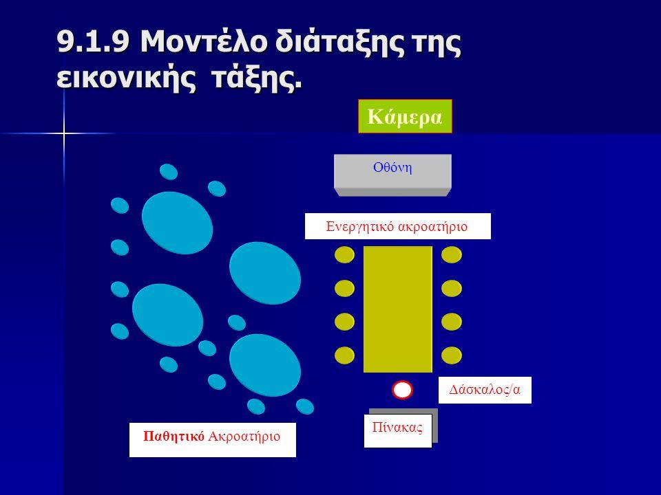 Οθόνη Πίνακας Ενεργητικό ακροατήριο Παθητικό Ακροατήριο Δάσκαλος/α Κάμερα 9.1.9 Μοντέλο διάταξης της εικονικής τάξης.