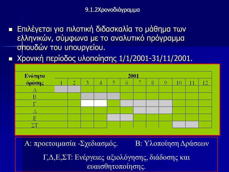 Επιλέγεται για πιλοτική διδασκαλία το μάθημα των ελληνικών, σύμφωνα με το αναλυτικό πρόγραμμα σπουδών του υπουργείου. Επιλέγεται για πιλοτική διδασκαλ