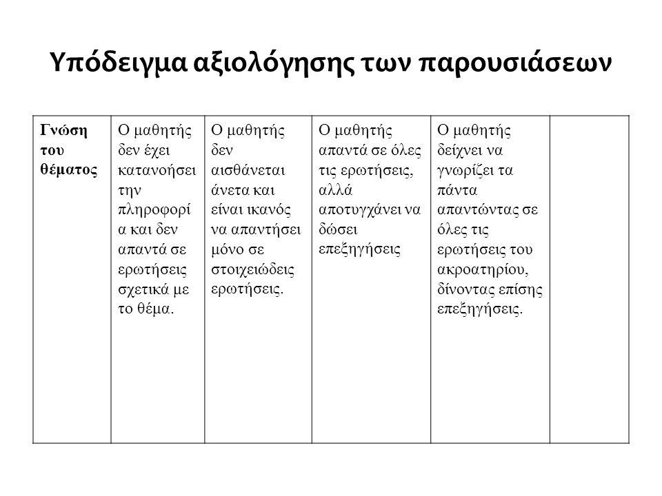 Υπόδειγμα αξιολόγησης των παρουσιάσεων Γνώση του θέματος Ο μαθητής δεν έχει κατανοήσει την πληροφορί α και δεν απαντά σε ερωτήσεις σχετικά με το θέμα.