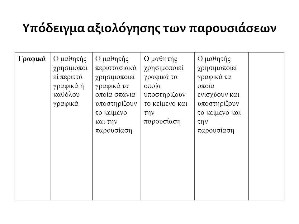 Υπόδειγμα αξιολόγησης των παρουσιάσεων ΓραφικάΟ μαθητής χρησιμοποι εί περιττά γραφικά ή καθόλου γραφικά Ο μαθητής περιστασιακά χρησιμοποιεί γραφικά τα