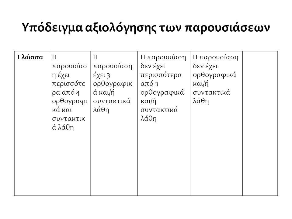 Υπόδειγμα αξιολόγησης των παρουσιάσεων ΓλώσσαΗ παρουσίασ η έχει περισσότε ρα από 4 ορθογραφι κά και συντακτικ ά λάθη Η παρουσίαση έχει 3 ορθογραφικ ά