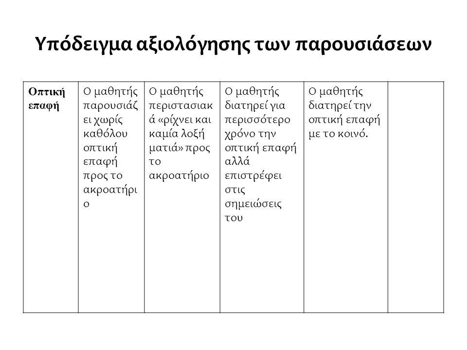 Υπόδειγμα αξιολόγησης των παρουσιάσεων Οπτική επαφή Ο μαθητής παρουσιάζ ει χωρίς καθόλου οπτική επαφή προς το ακροατήρι ο Ο μαθητής περιστασιακ ά «ρίχ