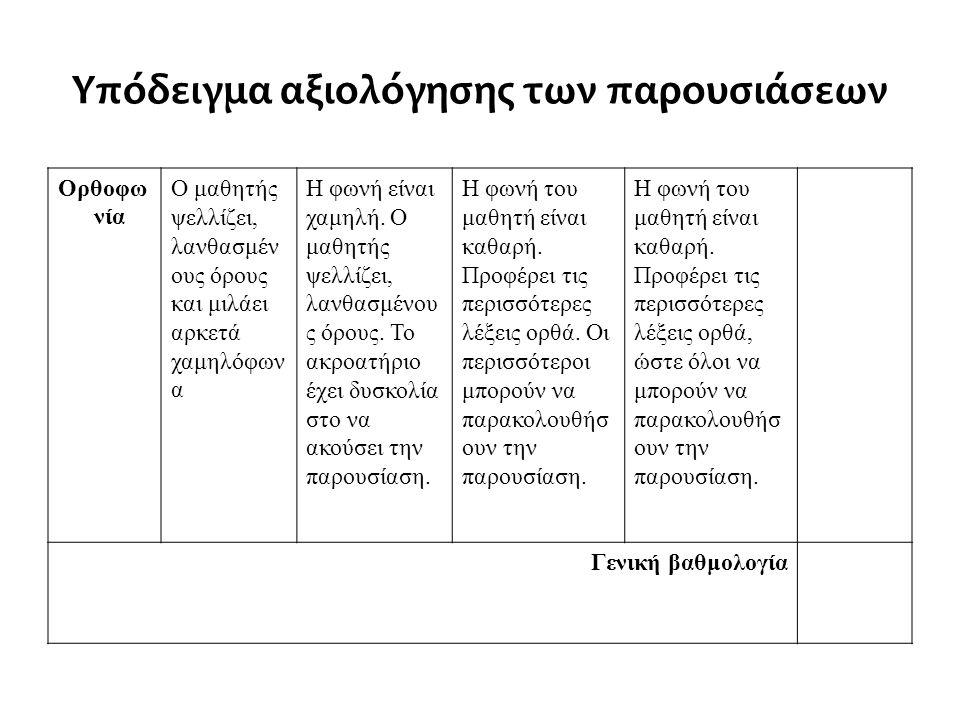 Υπόδειγμα αξιολόγησης των παρουσιάσεων Ορθοφω νία Ο μαθητής ψελλίζει, λανθασμέν ους όρους και μιλάει αρκετά χαμηλόφων α Η φωνή είναι χαμηλή. Ο μαθητής