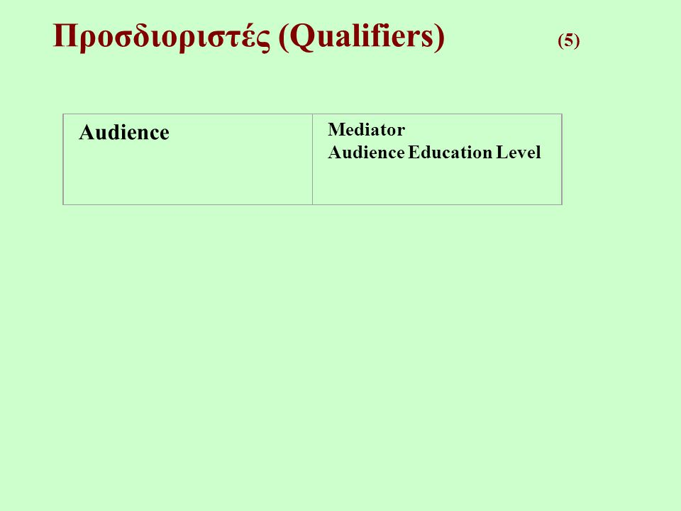 Προσδιοριστές (Qualifiers) (5) Audience Mediator Audience Education Level