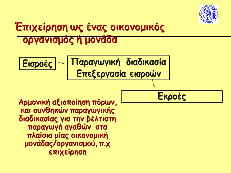 Έπιχείρηση ως ένας οικονομικός οργανισμός ή μονάδα Εισροές Παραγωγική διαδικασία Επεξεργασία εισροών Εκροές Αρμονική αξιοποίηση πόρων, και συνθηκών παραγωγικής διαδικασίας για την βέλτιστη παραγωγή αγαθών στα πλαίσια μίας οικονομική μονάδας/οργανισμού, π.χ επιχείρηση