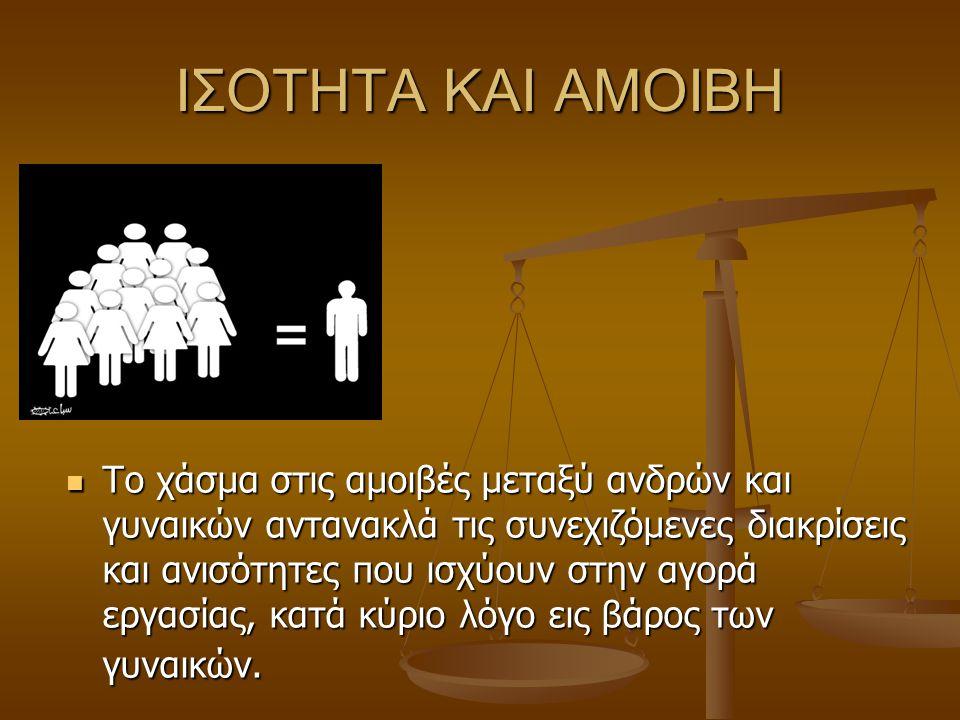 ΙΣΟΤΗΤΑ ΚΑΙ ΑΜΟΙΒΗ Το χάσμα στις αμοιβές μεταξύ ανδρών και γυναικών αντανακλά τις συνεχιζόμενες διακρίσεις και ανισότητες που ισχύουν στην αγορά εργασίας, κατά κύριο λόγο εις βάρος των γυναικών.