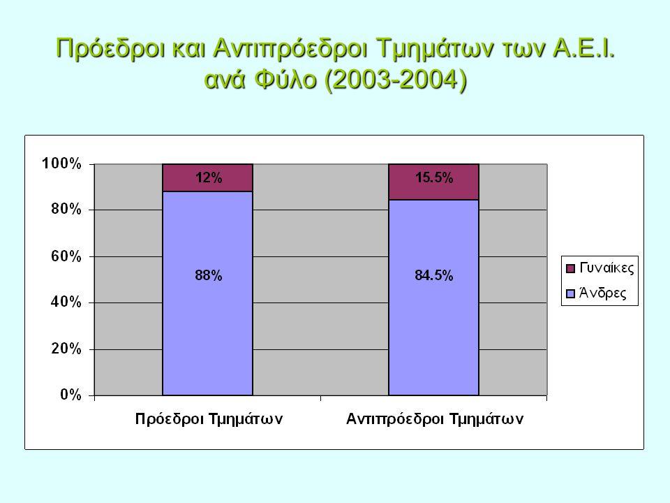 Πρόεδροι και Αντιπρόεδροι Τμημάτων των Α.Ε.Ι. ανά Φύλο (2003-2004)