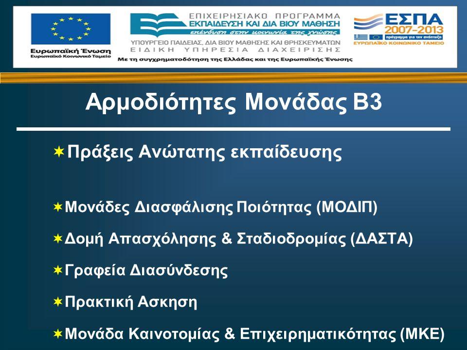  Πράξεις Ανώτατης εκπαίδευσης  Μονάδες Διασφάλισης Ποιότητας (ΜΟΔΙΠ)  Δομή Απασχόλησης & Σταδιοδρομίας (ΔΑΣΤΑ)  Γραφεία Διασύνδεσης  Πρακτική Ασκηση  Μονάδα Καινοτομίας & Επιχειρηματικότητας (MKE) Αρμοδιότητες Μονάδας Β3