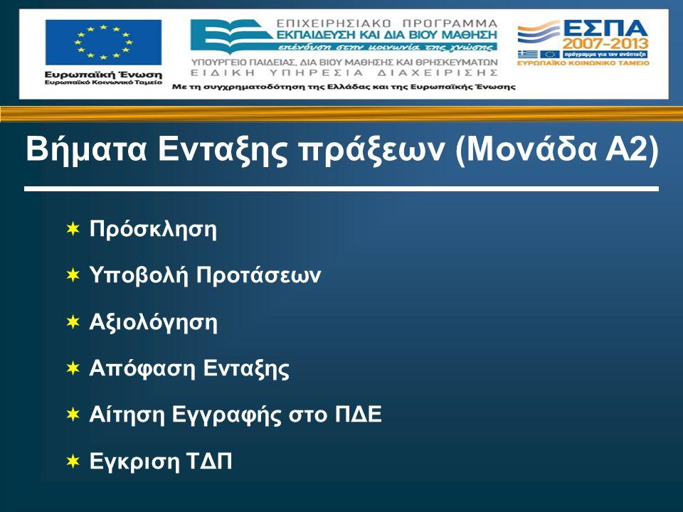  Πρόσκληση  Υποβολή Προτάσεων  Αξιολόγηση  Απόφαση Ενταξης  Αίτηση Εγγραφής στο ΠΔΕ  Εγκριση ΤΔΠ Βήματα Ενταξης πράξεων (Μονάδα Α2)