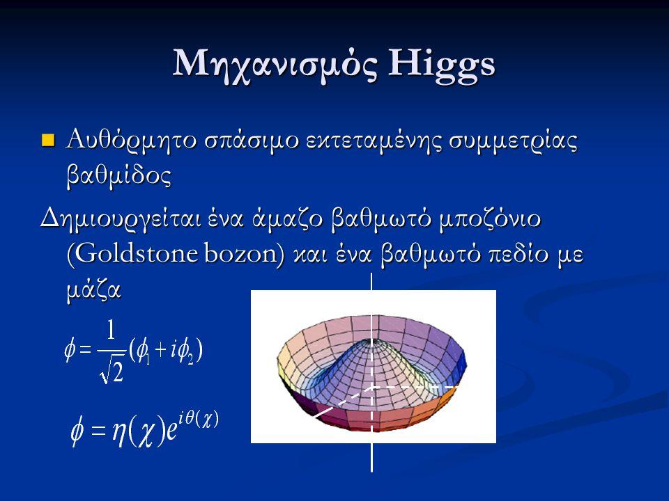 Μηχανισμός Higgs Αυθόρμητο σπάσιμο εκτεταμένης συμμετρίας βαθμίδος Αυθόρμητο σπάσιμο εκτεταμένης συμμετρίας βαθμίδος Δημιουργείται ένα άμαζο βαθμωτό μποζόνιο (Goldstone bozon) και ένα βαθμωτό πεδίο με μάζα