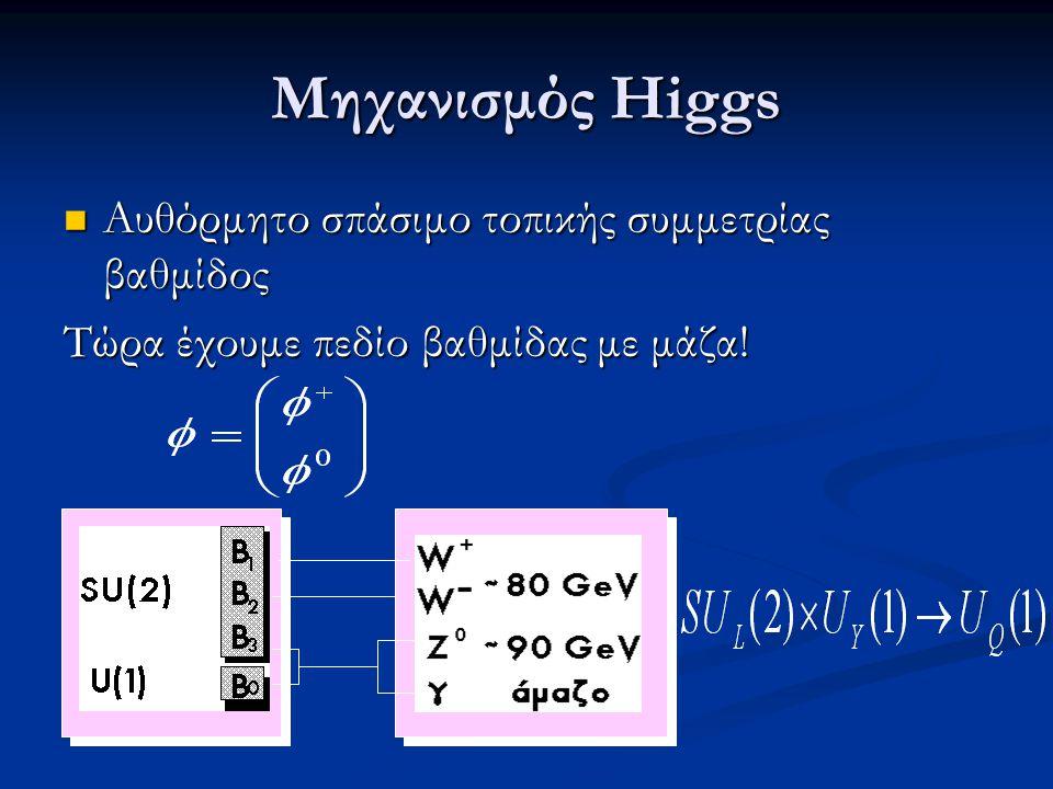 Μηχανισμός Higgs Αυθόρμητο σπάσιμο τοπικής συμμετρίας βαθμίδος Αυθόρμητο σπάσιμο τοπικής συμμετρίας βαθμίδος Τώρα έχουμε πεδίο βαθμίδας με μάζα!