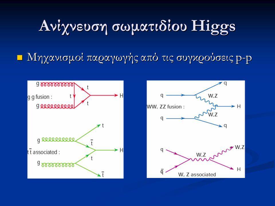 Ανίχνευση σωματιδίου Higgs Μηχανισμοί παραγωγής από τις συγκρούσεις p-p Μηχανισμοί παραγωγής από τις συγκρούσεις p-p