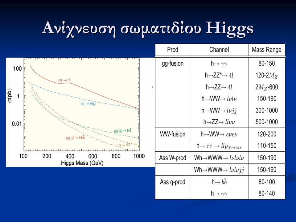 Ανίχνευση σωματιδίου Higgs