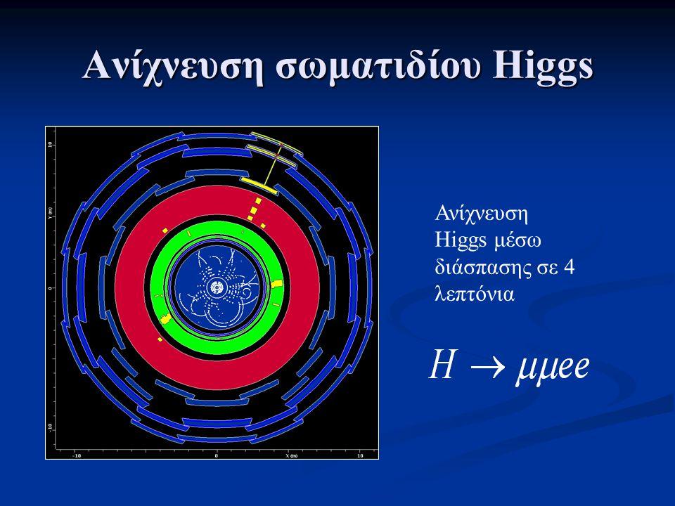 Ανίχνευση σωματιδίου Higgs Ανίχνευση Higgs μέσω διάσπασης σε 4 λεπτόνια