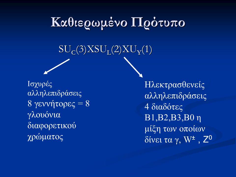 Καθιερωμένο Πρότυπο SU C (3)XSU L (2)XU Y (1) SU C (3)XSU L (2)XU Y (1) Ισχυρές αλληλεπιδράσεις 8 γεννήτορες = 8 γλουόνια διαφορετικού χρώματος Ηλεκτρασθενείς αλληλεπιδράσεις 4 διαδότες Β1,Β2,Β3,B0 η μίξη των οποίων δίνει τα γ, W ±, Z 0