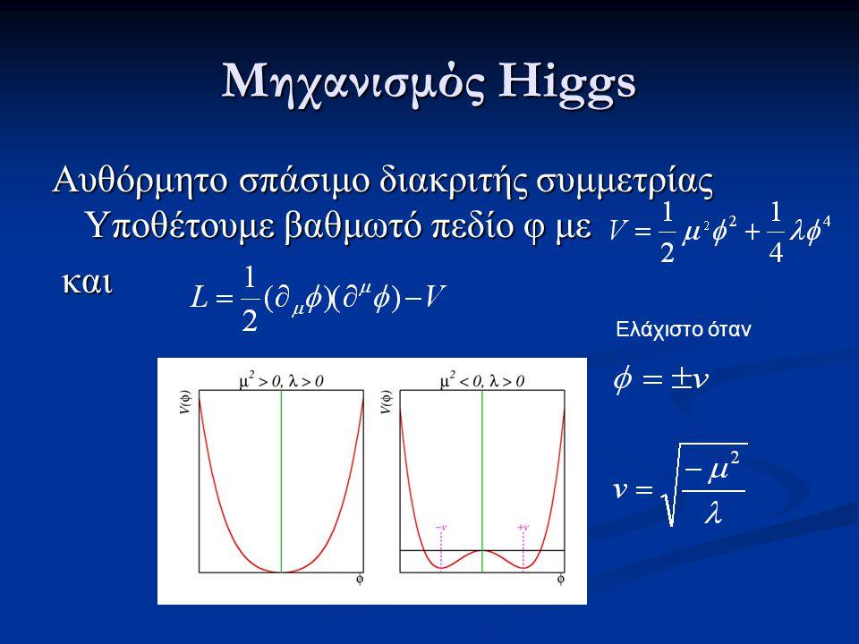 Μηχανισμός Higgs Αυθόρμητο σπάσιμο διακριτής συμμετρίας Υποθέτουμε βαθμωτό πεδίο φ με και και Ελάχιστο όταν