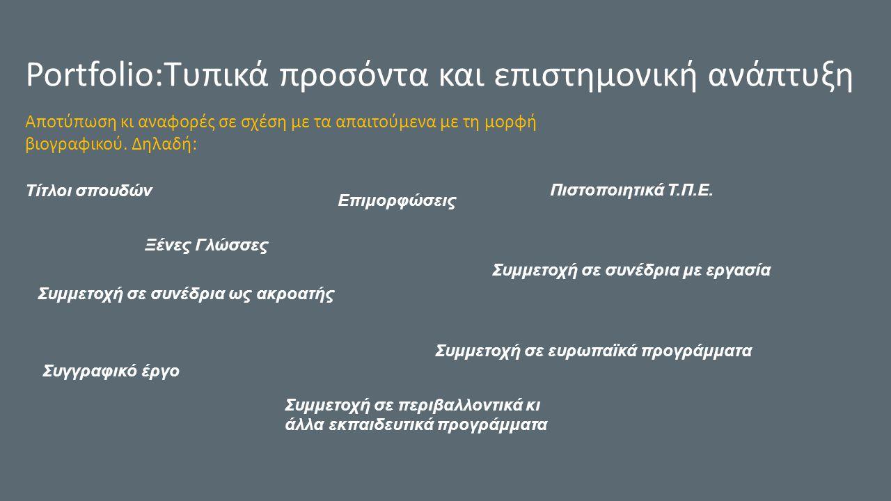 Portfolio:Τυπικά προσόντα και επιστημονική ανάπτυξη Αποτύπωση κι αναφορές σε σχέση με τα απαιτούμενα με τη μορφή βιογραφικού.