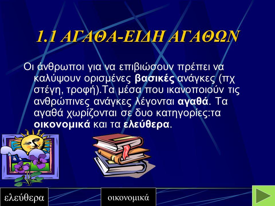 1.1 ΑΓΑΘΑ-ΕΙΔΗ ΑΓΑΘΩΝ ΕΙΔΗ ΑΓΑΘΩΝ ΕΛΕΥΘΕΡΑ-ΟΙΚΟΝΟΜΙΚΑ ΕΛΕΥΘΕΡΑ-ΟΙΚΟΝΟΜΙΚΑ ΥΛΙΚΑ-ΑΥΛΑ ΥΛΙΚΑ-ΑΥΛΑ ΔΙΑΡΚΗ-ΑΝΑΛΩΣΙΜΑ ΔΙΑΡΚΗ-ΑΝΑΛΩΣΙΜΑ ΚΑΤΑΝΑΛΩΤΙΚΑ-ΚΕΦΑΛΑΙΟΥΧΙΚΑ ΚΑΤΑΝΑΛΩΤΙΚΑ-ΚΕΦΑΛΑΙΟΥΧΙΚΑ ΤΕΛΙΚΑ-ΕΝΔΙΑΜΕΣΑ ΤΕΛΙΚΑ-ΕΝΔΙΑΜΕΣΑ ΔΗΜΟΣΙΑ-ΙΔΙΩΤΙΚΑ ΔΗΜΟΣΙΑ-ΙΔΙΩΤΙΚΑ ΥΠΟΚΑΤΑΣΤΑΤΑ-ΣΥΜΠΛΗΡΩΜΑΤΙΚΑ ΥΠΟΚΑΤΑΣΤΑΤΑ-ΣΥΜΠΛΗΡΩΜΑΤΙΚΑ