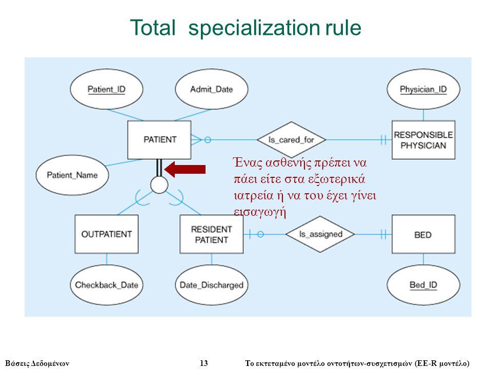 Βάσεις Δεδομένων 13 Το εκτεταμένο μοντέλο οντοτήτων-συσχετισμών (ΕE-R μοντέλο) Total specialization rule Ένας ασθενής πρέπει να πάει είτε στα εξωτερικά ιατρεία ή να του έχει γίνει εισαγωγή