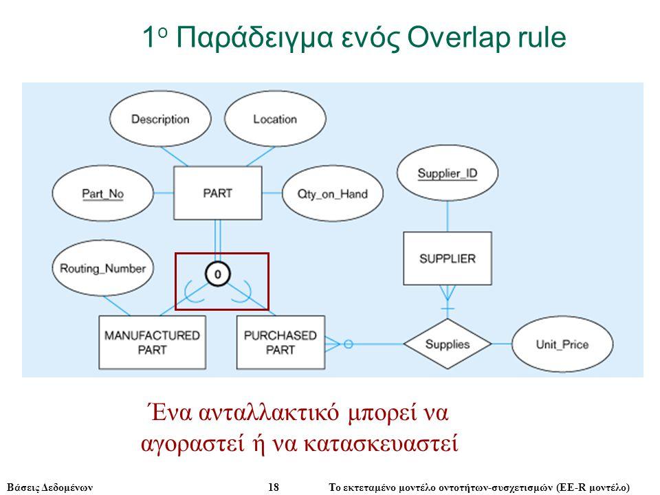 Βάσεις Δεδομένων 18 Το εκτεταμένο μοντέλο οντοτήτων-συσχετισμών (ΕE-R μοντέλο) 1 ο Παράδειγμα ενός Overlap rule Ένα ανταλλακτικό μπορεί να αγοραστεί ή να κατασκευαστεί