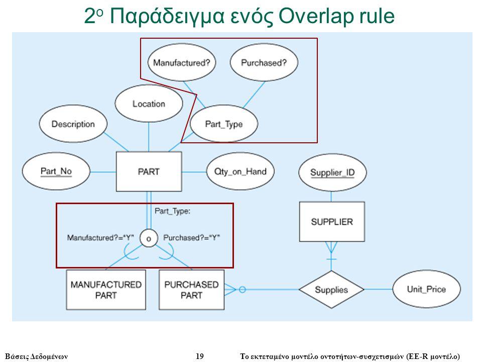 Βάσεις Δεδομένων 19 Το εκτεταμένο μοντέλο οντοτήτων-συσχετισμών (ΕE-R μοντέλο) 2 ο Παράδειγμα ενός Overlap rule