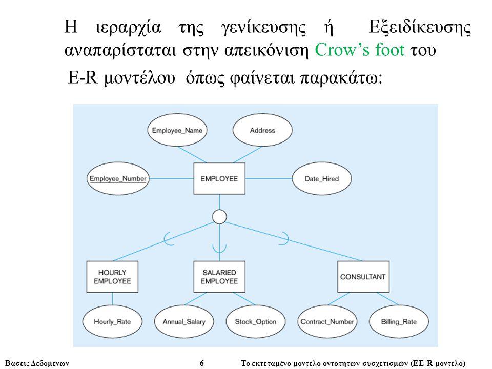 Βάσεις Δεδομένων 6 Το εκτεταμένο μοντέλο οντοτήτων-συσχετισμών (ΕE-R μοντέλο) H ιεραρχία της γενίκευσης ή Εξειδίκευσης αναπαρίσταται στην απεικόνιση Crow's foot του E-R μοντέλου όπως φαίνεται παρακάτω: