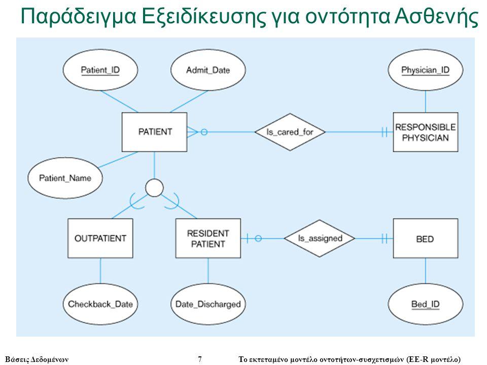 Βάσεις Δεδομένων 7 Το εκτεταμένο μοντέλο οντοτήτων-συσχετισμών (ΕE-R μοντέλο) Παράδειγμα Εξειδίκευσης για οντότητα Ασθενής
