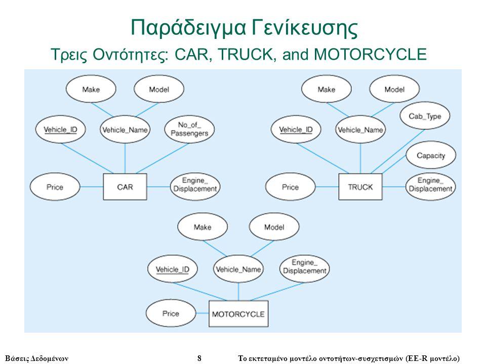 Βάσεις Δεδομένων 8 Το εκτεταμένο μοντέλο οντοτήτων-συσχετισμών (ΕE-R μοντέλο) Παράδειγμα Γενίκευσης Τρεις Οντότητες: CAR, TRUCK, and MOTORCYCLE