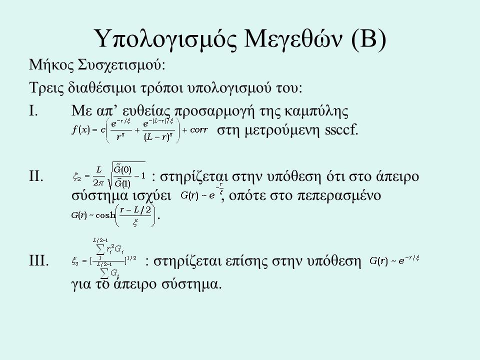 Υπολογισμός Μεγεθών (Β) Μήκος Συσχετισμού: Τρεις διαθέσιμοι τρόποι υπολογισμού του: I.Με απ' ευθείας προσαρμογή της καμπύλης στη μετρούμενη ssccf. II.