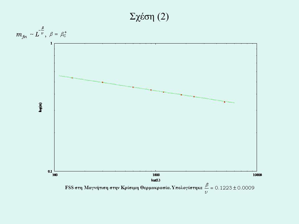 Σχέση (2) FSS στη Μαγνήτιση στην Κρίσιμη Θερμοκρασία. Υπολογίστηκε