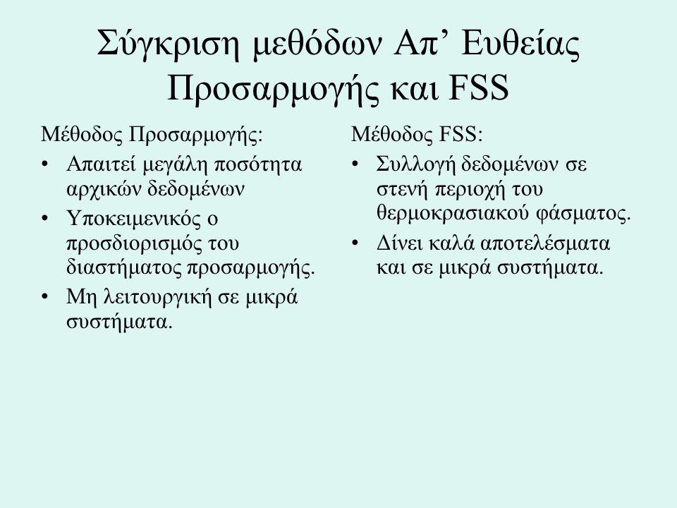 Σύγκριση μεθόδων Απ' Ευθείας Προσαρμογής και FSS Μέθοδος Προσαρμογής: Απαιτεί μεγάλη ποσότητα αρχικών δεδομένων Υποκειμενικός ο προσδιορισμός του διασ