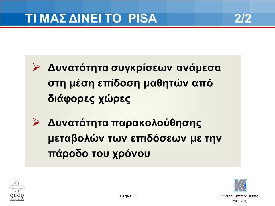 Κέντρο Εκπαιδευτικής Έρευνας  Δυνατότητα συγκρίσεων ανάμεσα στη μέση επίδοση μαθητών από διάφορες χώρες  Δυνατότητα παρακολούθησης μεταβολών των επιδόσεων με την πάροδο του χρόνου Page  14 ΤΙ ΜΑΣ ΔΙΝΕΙ ΤΟ PISA 2/2