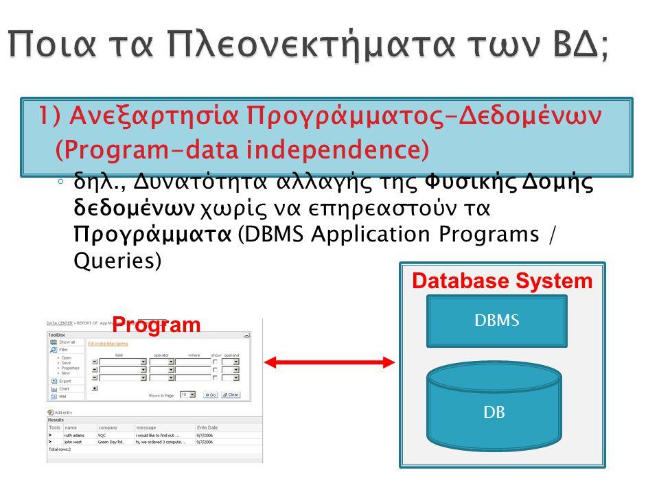 1) Ανεξαρτησία Προγράμματος-Δεδομένων (Program-data independence) ◦ δηλ., Δυνατότητα αλλαγής της Φυσικής Δομής δεδομένων χωρίς να επηρεαστούν τα Προγρ