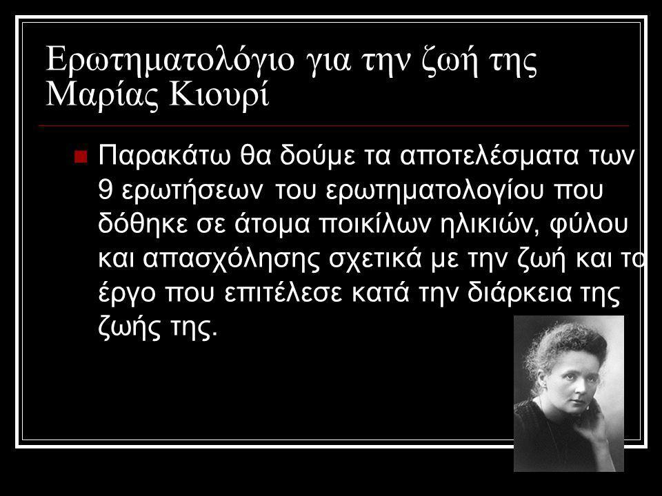 8) Ποια ήταν η στάση της Marie Curie σε σχέση με το φεμινιστικό κίνημα; α) Ήταν αδιάφορη β) Αγωνίστηκε σε όλη της τη ζωή για τα προβλήματα των γυναικών γ) Εναντιώθηκε στον φεμινισμό