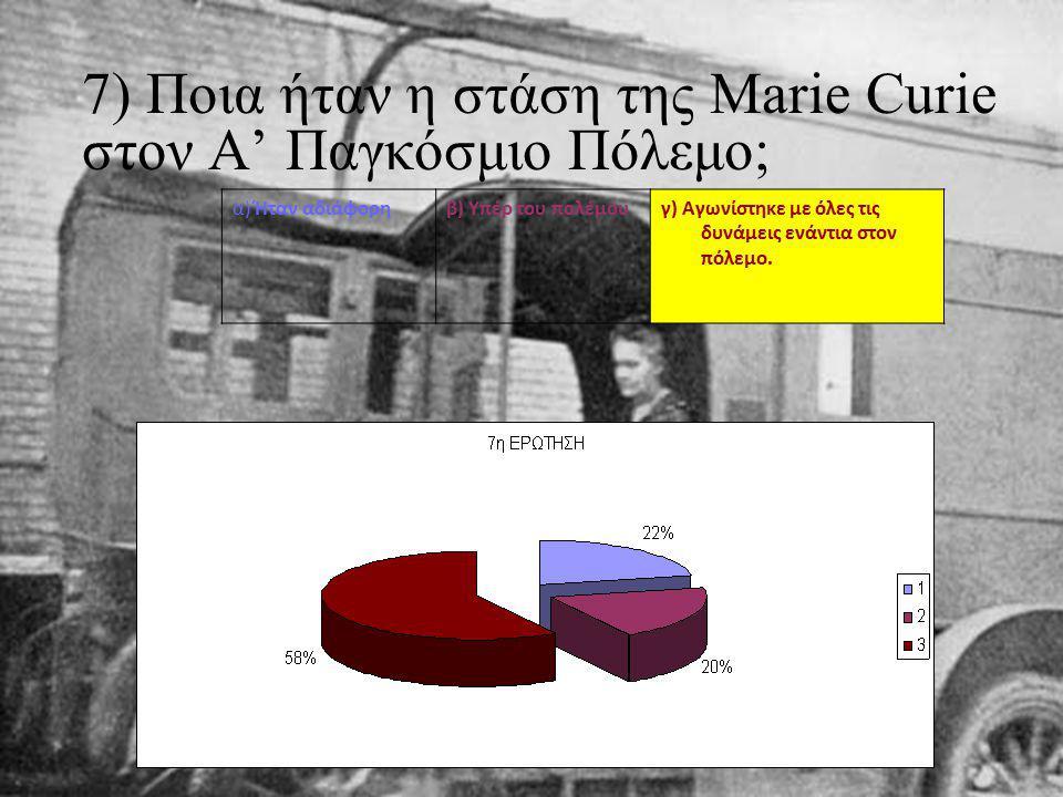 7) Ποια ήταν η στάση της Marie Curie στον Α' Παγκόσμιο Πόλεμο; α) Ήταν αδιάφορηβ) Υπέρ του πολέμουγ) Αγωνίστηκε με όλες τις δυνάμεις ενάντια στον πόλεμο.