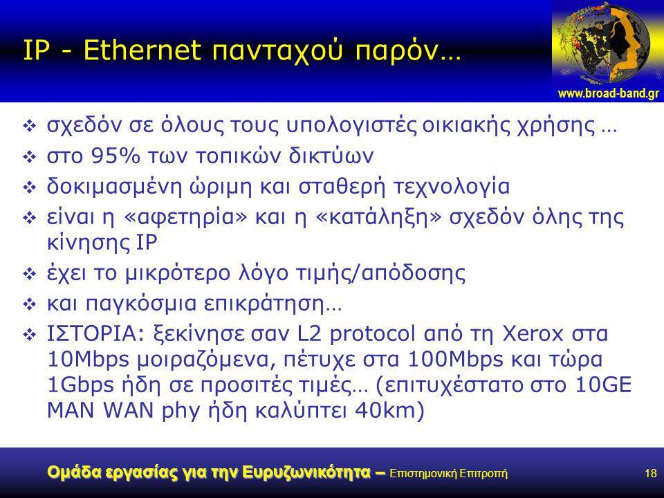 www.broad-band.gr Ομάδα εργασίας για την Ευρυζωνικότητα – Ομάδα εργασίας για την Ευρυζωνικότητα – Επιστημονική Επιτροπή18 IP - Ethernet πανταχού παρόν…  σχεδόν σε όλους τους υπολογιστές οικιακής χρήσης …  στο 95% των τοπικών δικτύων  δοκιμασμένη ώριμη και σταθερή τεχνολογία  είναι η «αφετηρία» και η «κατάληξη» σχεδόν όλης της κίνησης IP  έχει το μικρότερο λόγο τιμής/απόδοσης  και παγκόσμια επικράτηση…  ΙΣΤΟΡΙΑ: ξεκίνησε σαν L2 protocol από τη Xerox στα 10Mbps μοιραζόμενα, πέτυχε στα 100Μbps και τώρα 1Gbps ήδη σε προσιτές τιμές… (επιτυχέστατο στο 10GE MAN WAN phy ήδη καλύπτει 40km)